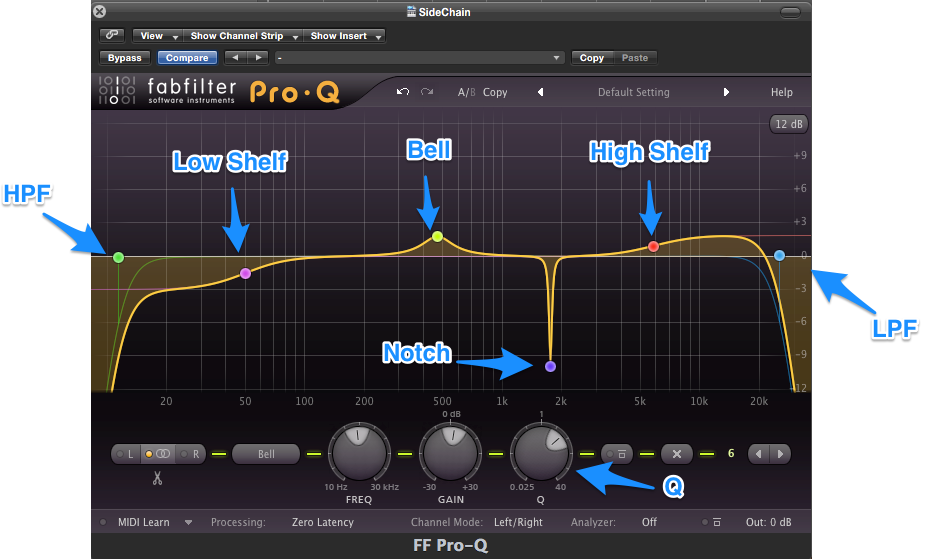 Signal Flow & Plugins - How To Mix Music (Part 2)