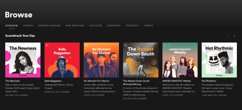 Spotify Marketing Strategy - Spotify Browse